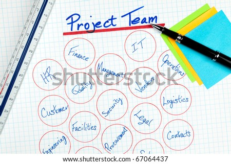 Business Project Management Team Diagram