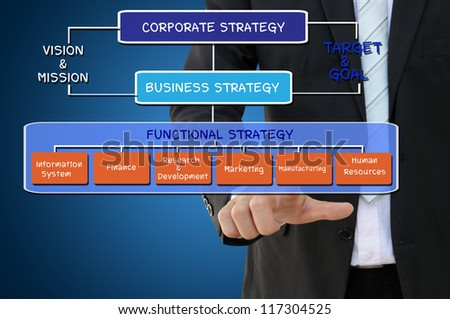 Business Strategy Chart and Business Hand Pointing #117304525