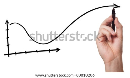 Business success and growth concept. Graph / chart drawing by woman hand with pen writing on screen.