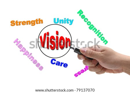 business VISION is magnified