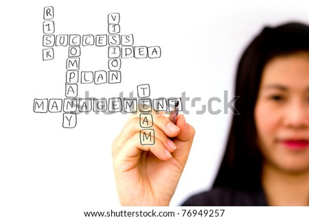 Business woman drawing a strategic business plan