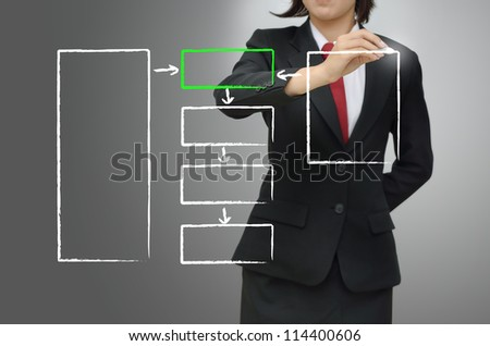 Business woman drawing employee sources concept diagram