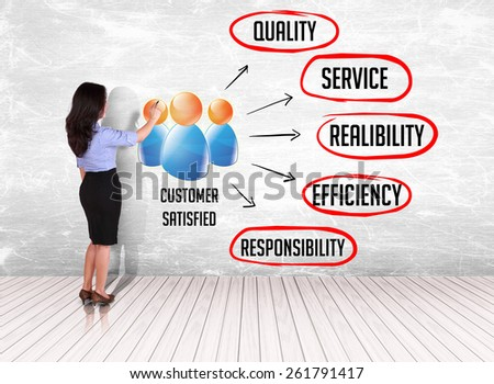 business woman pointing customer service concept. With how to make customer satisfied