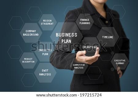 Business Woman Present Business Plan Relation Graph Concept