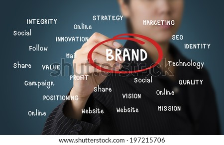 Business Woman Writing Brand Relation Concept