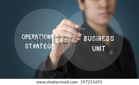 Business Woman writing Business Relation Concept