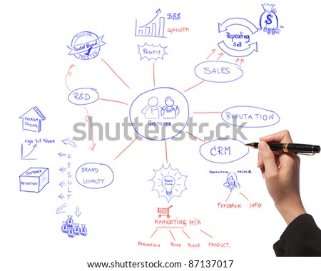 business women drawing idea board of business process diagram - stock photo