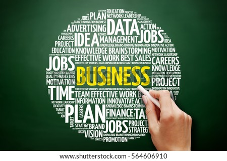 BUSINESS word cloud collage, business concept on blackboard