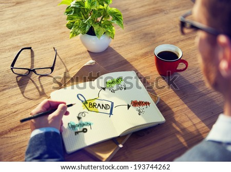 Businessman Brainstorming About Branding Strategy