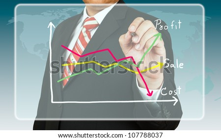 Businessman draw a chart about profit and cost