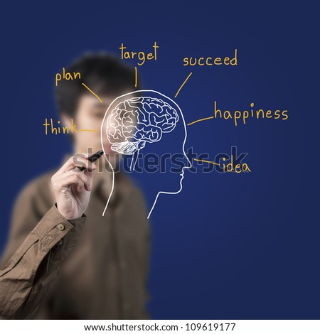 businessman drawing a brain thinking on whiteboard