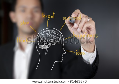 Businessman drawing a brain with wording - stock photo