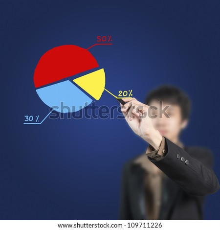 businessman drawing a colorful pie chart on whiteboard