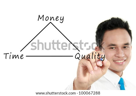 businessman drawing a diagram concept of time, quality and money