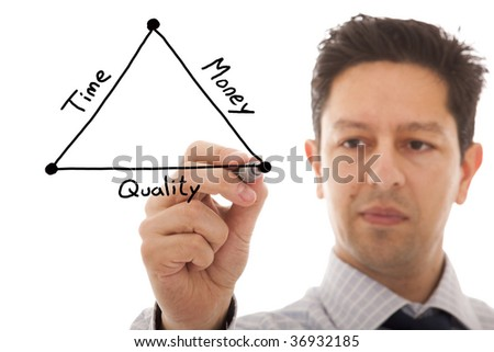 businessman drawing a diagram with the balance between time, quality and money in a project development