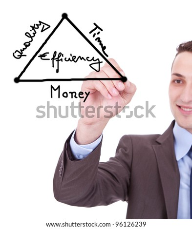 businessman drawing a diagram with the balance between time, quality and money to see the project efficiency - stock photo