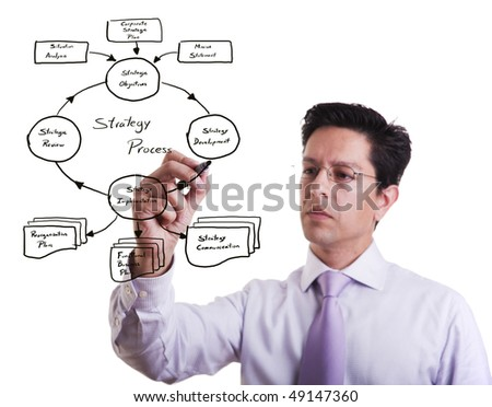 businessman drawing a strategic business plan (selective focus)