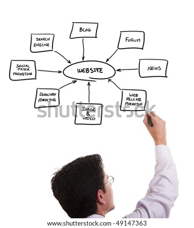 businessman drawing a website schema in a whiteboard