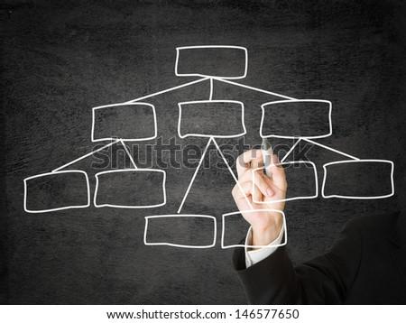 Businessman drawing blank organigram for an organization