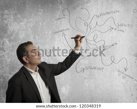 Businessman drawing business concept with a pen
