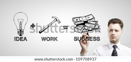 businessman drawing business formula success