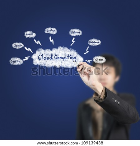 Businessman drawing cloud computing on whiteboard