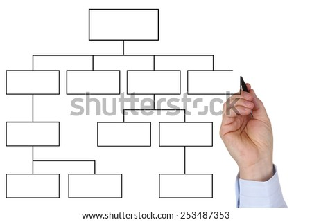 Businessman drawing empty diagram for business, analysis, concept, organization and education