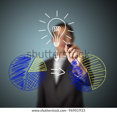 businessman drawing figure of good idea or innovation can change percent of market share