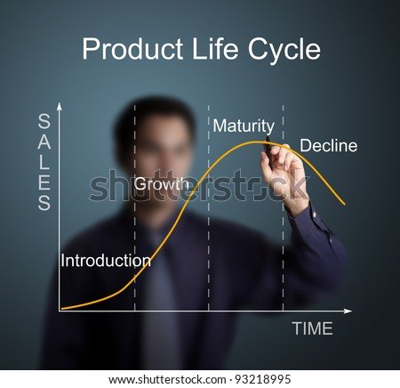 businessman drawing product life cycle chart ( marketing concept ) chart on whiteboard