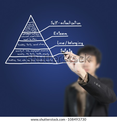 Businessman drawing pyramid chart on white board