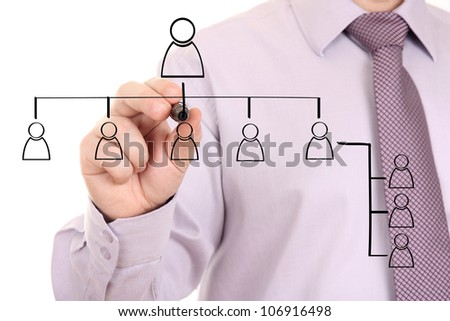 businessman drawing social network ,business concept