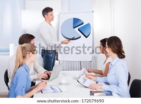 Businessman Explaining Pie Diagram On Flipchart To Business Colleagues