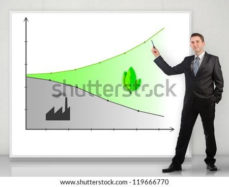 Businessman giving a presentation about ecology