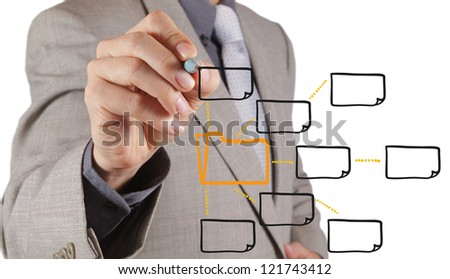 businessman hand drawing an empty diagram