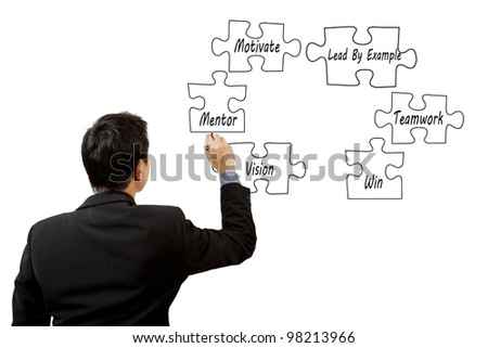 Businessman hand drawing business success