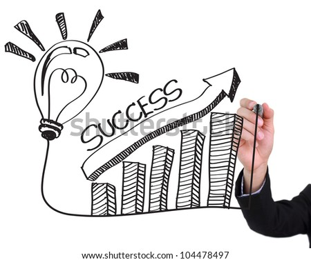 Businessman hand drawing light bulb with success concept isolated on white background.