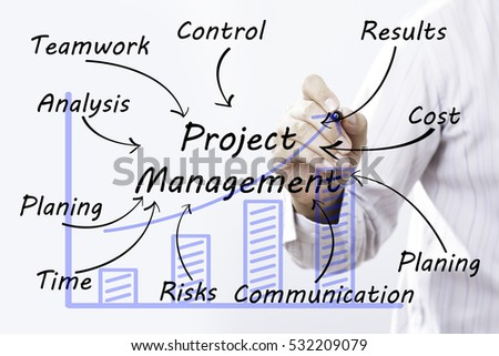 Businessman hand drawing Project Management, concept #532209079