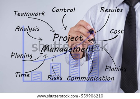 Businessman hand drawing Project Management, concept #559906210
