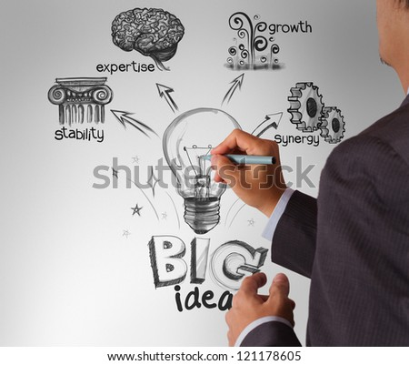 businessman hand drawing the big idea diagram