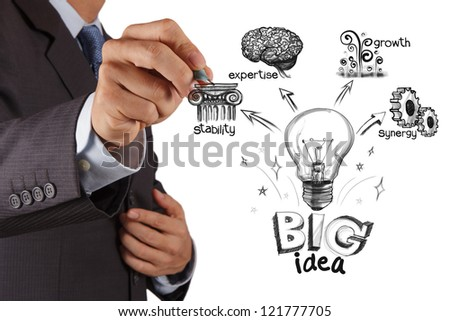 businessman hand drawing the big idea diagram - stock photo