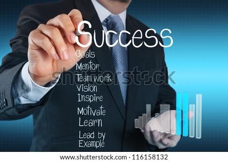 businessman hand draws business success chart concept
