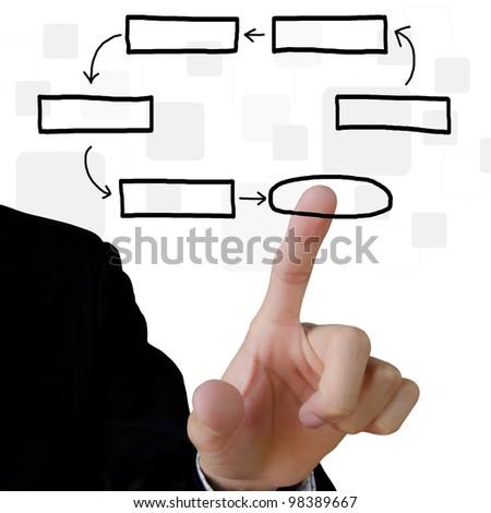 businessman hand pointing plan analysis flow chart schema