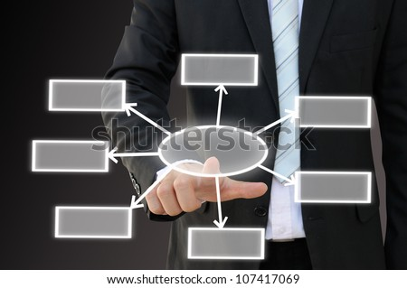 Businessman hand touch screen button of seven choices blank chart