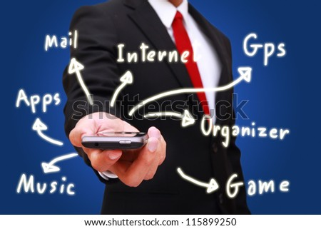 businessman holding smart phone with feature