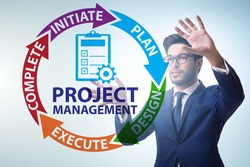 Businessman in project management different phases