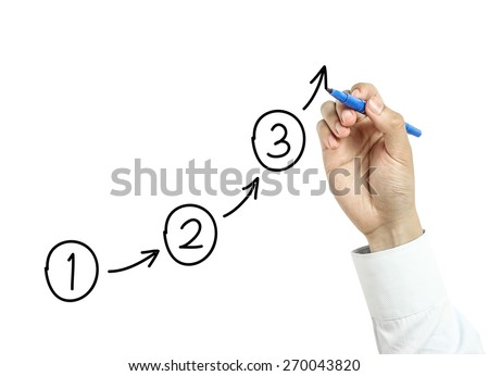 Businessman is drawing steps or plans concept with blue marker on transparent board isolated on white background. #270043820