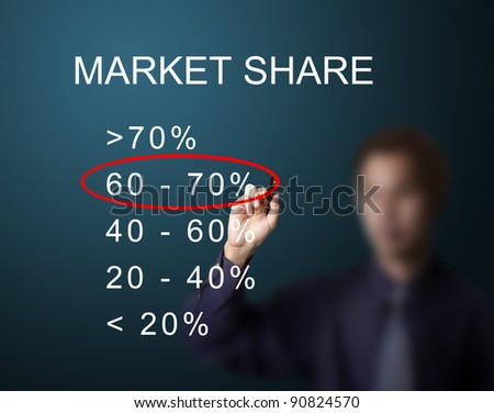 businessman make a red mark on high percentage market share