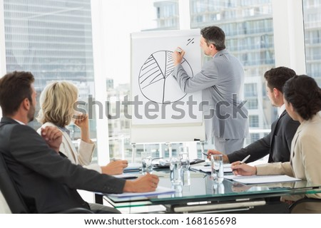 Businessman presenting new project to partners