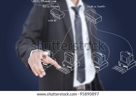 Businessman pushing LAN diagram on the whiteboard.