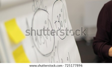 Businessman putting his ideas on white board during a presentation in conference room. Focus in hands with marker pen writing in flipchart. Close up of hand with marker and white board #725177896